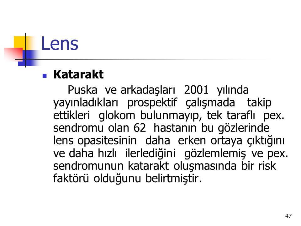 Lens Katarakt.