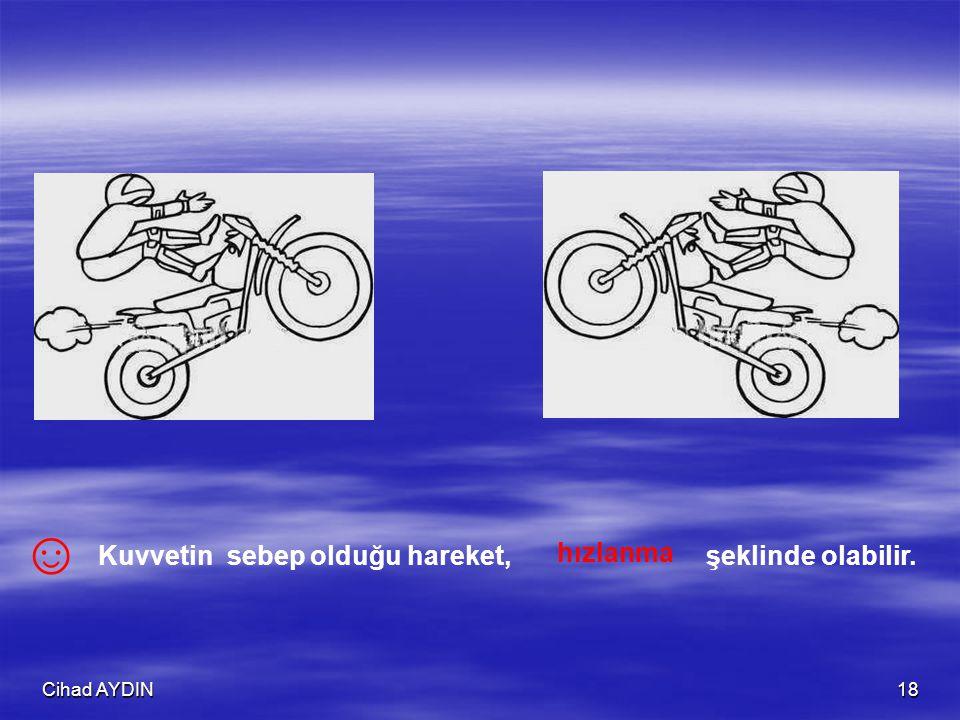 ☺ Kuvvetin sebep olduğu hareket, şeklinde olabilir. hızlanma hızlanma