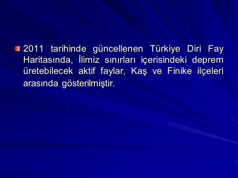 2011 tarihinde güncellenen Türkiye Diri Fay Haritasında, İlimiz sınırları içerisindeki deprem üretebilecek aktif faylar, Kaş ve Finike ilçeleri arasında gösterilmiştir.