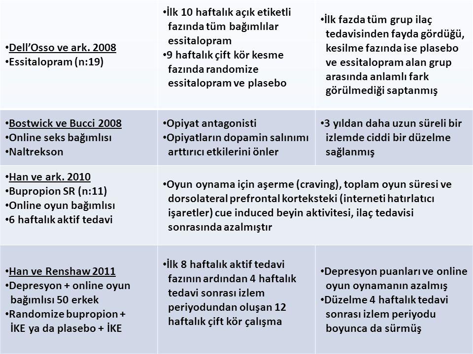 Dell'Osso ve ark. 2008 Essitalopram (n:19) İlk 10 haftalık açık etiketli. fazında tüm bağımlılar.