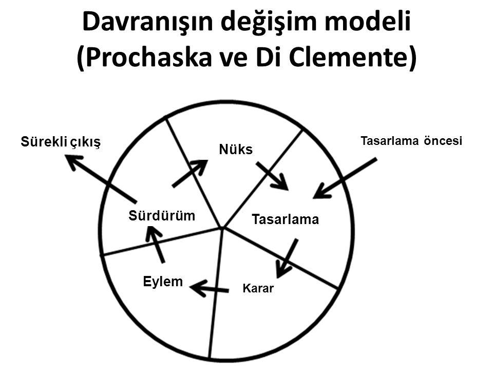Davranışın değişim modeli (Prochaska ve Di Clemente)
