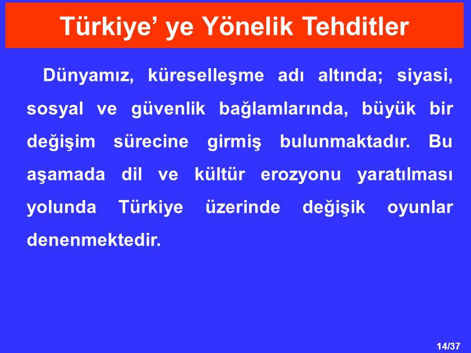 Türkiye' ye Yönelik Tehditler