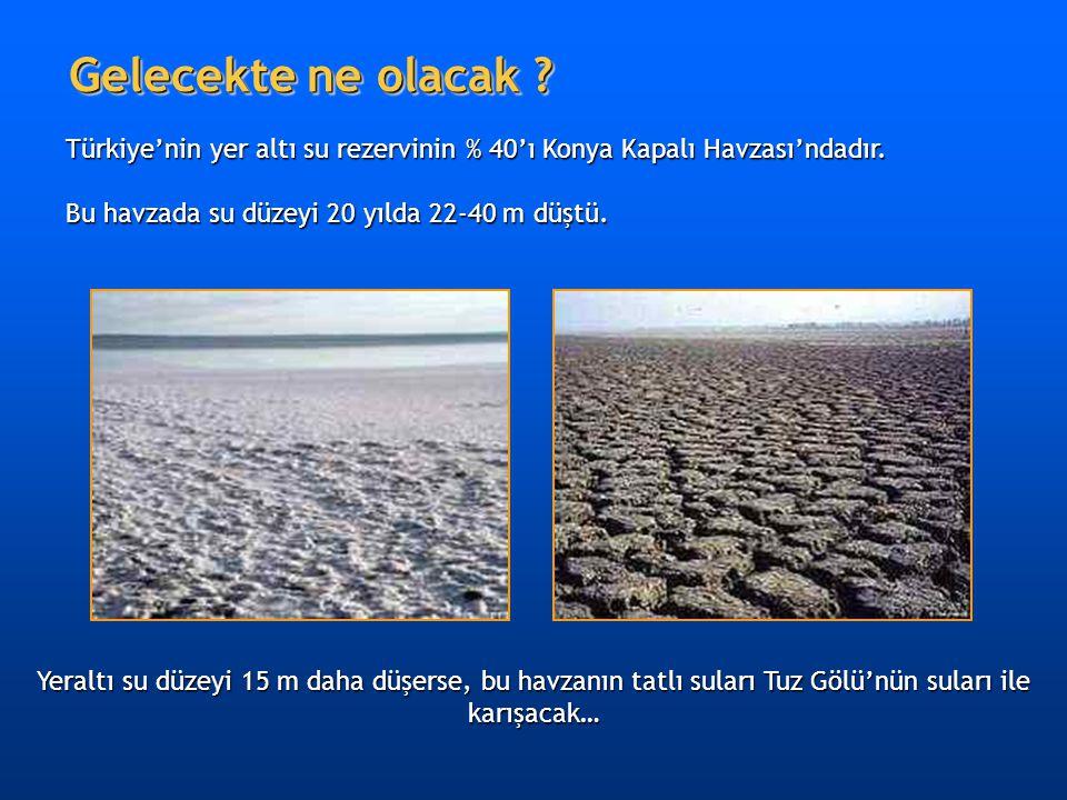 Gelecekte ne olacak Türkiye'nin yer altı su rezervinin % 40'ı Konya Kapalı Havzası'ndadır. Bu havzada su düzeyi 20 yılda 22-40 m düştü.