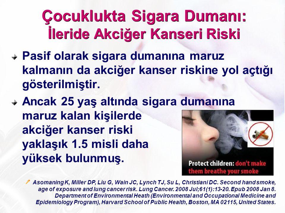 Çocuklukta Sigara Dumanı: İleride Akciğer Kanseri Riski