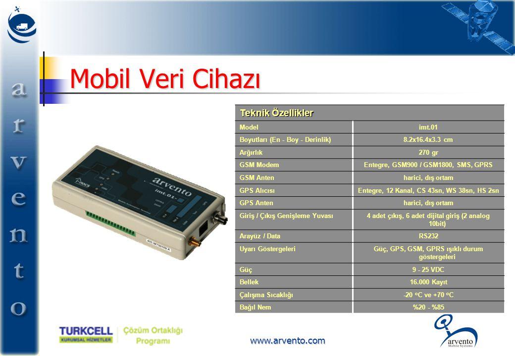 Mobil Veri Cihazı Teknik Özellikler www.arvento.com Model imt.01