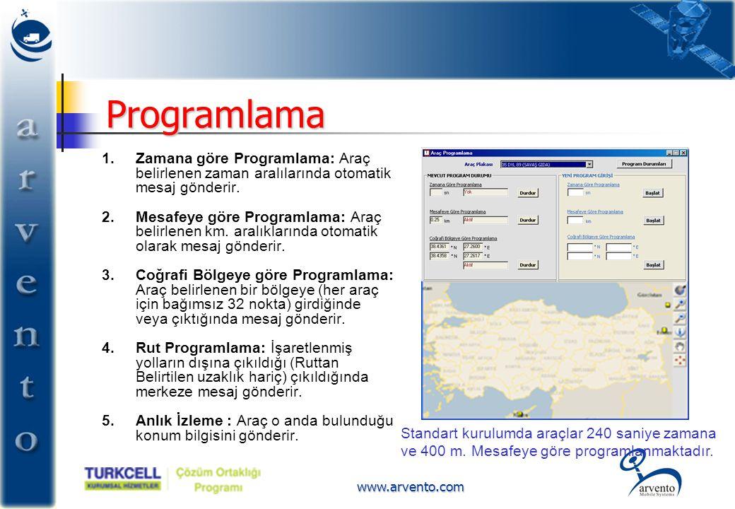 Programlama Zamana göre Programlama: Araç belirlenen zaman aralılarında otomatik mesaj gönderir.