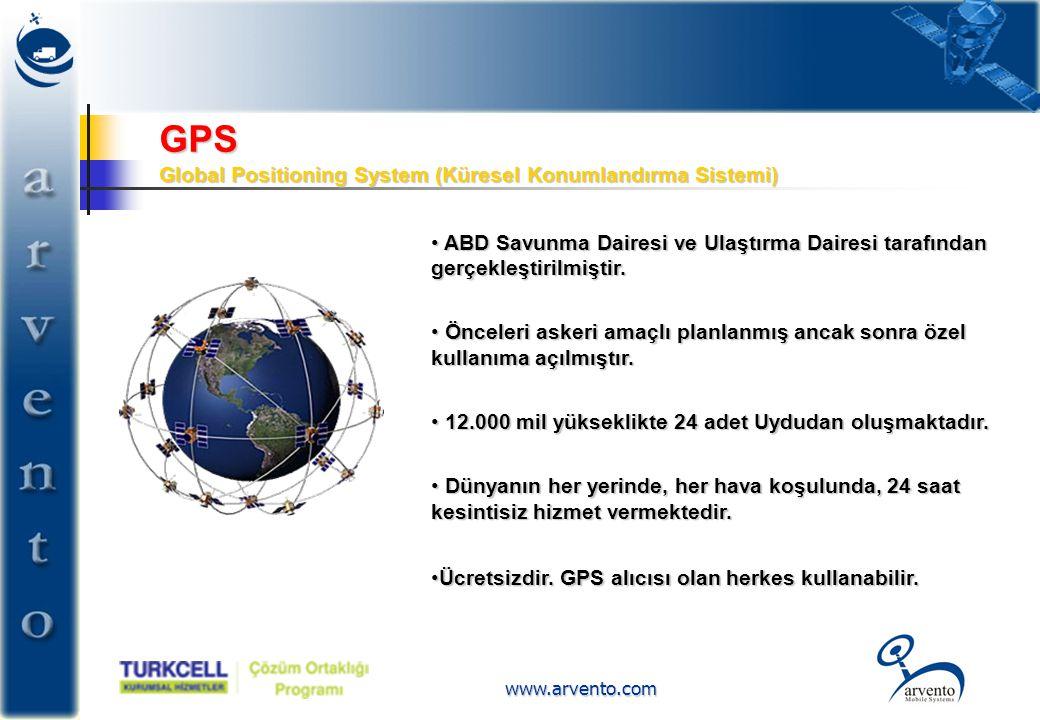 GPS Global Positioning System (Küresel Konumlandırma Sistemi)