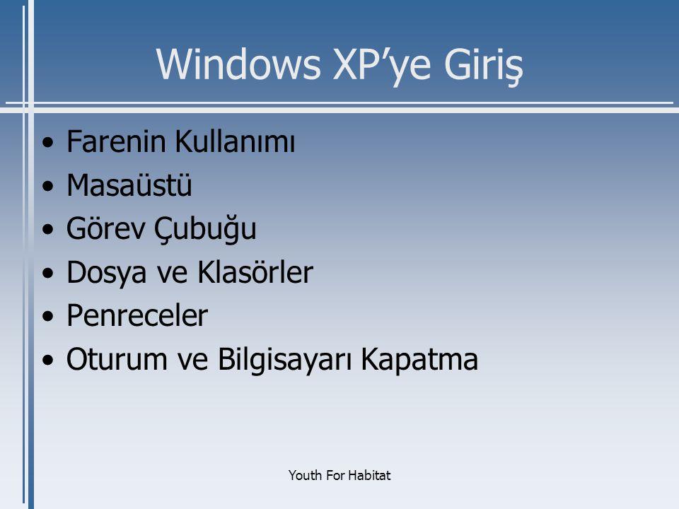 Windows XP'ye Giriş Farenin Kullanımı Masaüstü Görev Çubuğu