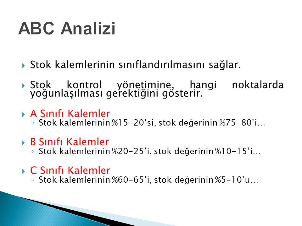 ABC Analizi Stok kalemlerinin sınıflandırılmasını sağlar.