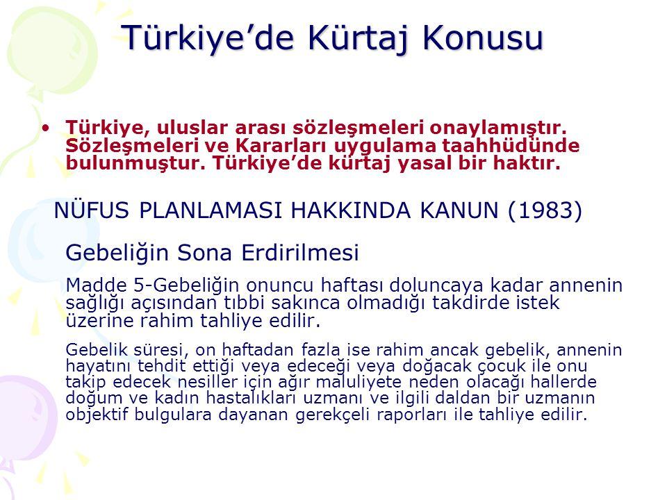 Türkiye'de Kürtaj Konusu
