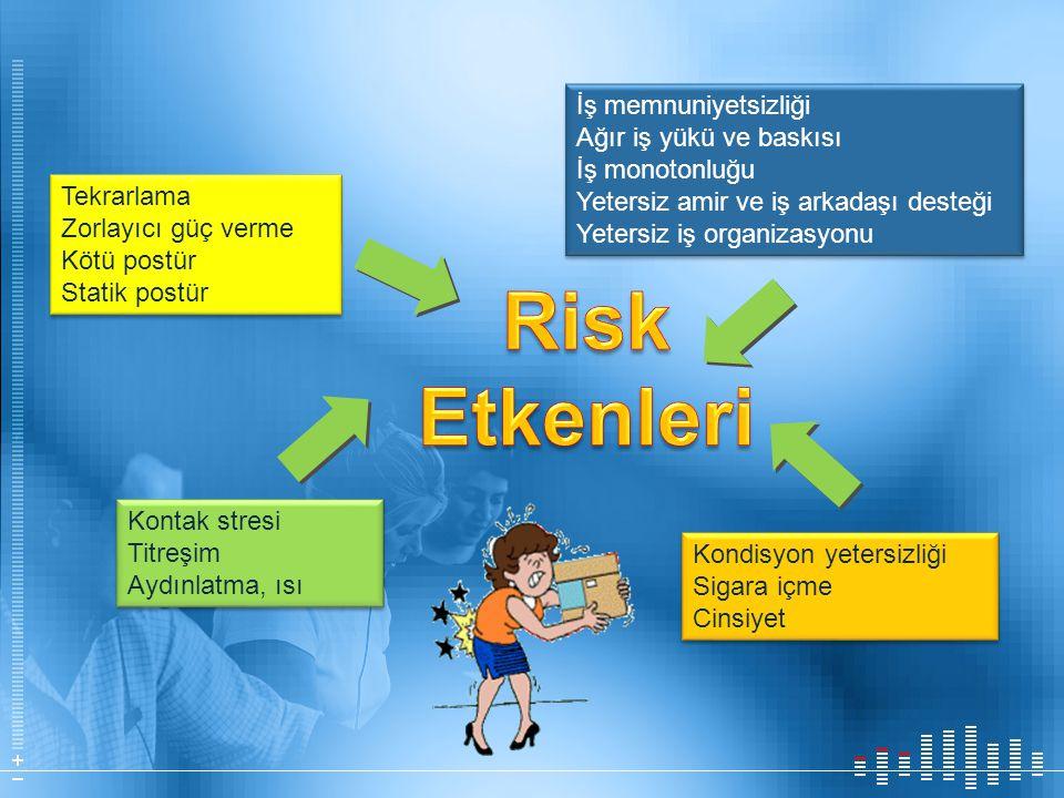 Risk Etkenleri İş memnuniyetsizliği Ağır iş yükü ve baskısı