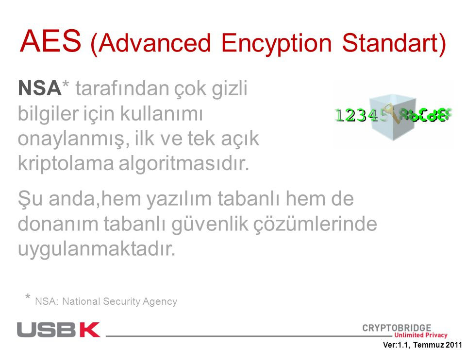 AES (Advanced Encyption Standart)