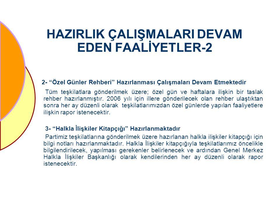 HAZIRLIK ÇALIŞMALARI DEVAM EDEN FAALİYETLER-2