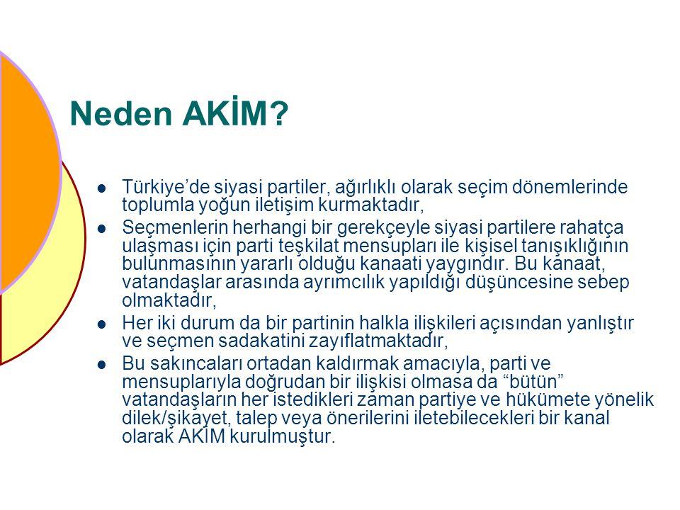 Neden AKİM Türkiye'de siyasi partiler, ağırlıklı olarak seçim dönemlerinde toplumla yoğun iletişim kurmaktadır,