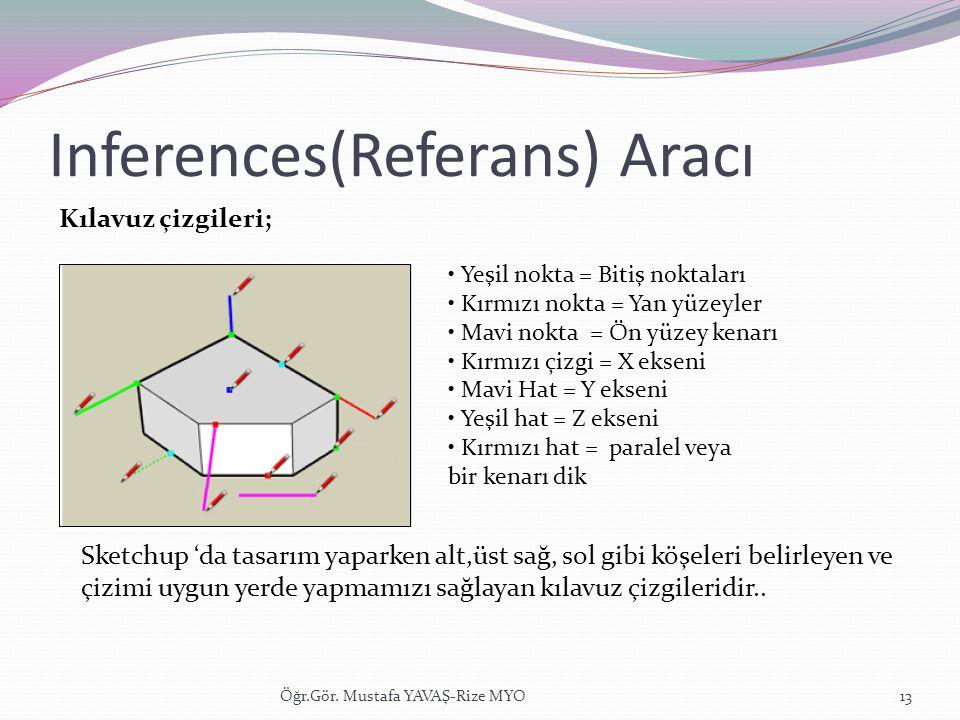 Inferences(Referans) Aracı
