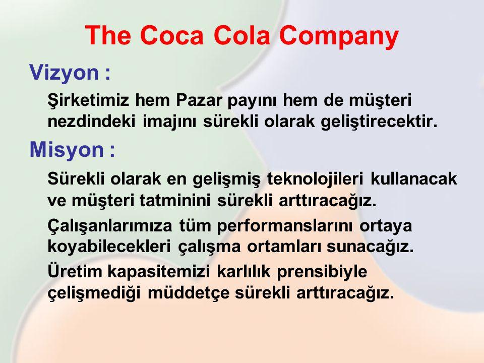 The Coca Cola Company Vizyon : Misyon :