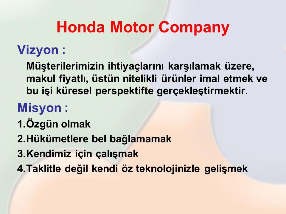 Honda Motor Company Vizyon : Misyon :