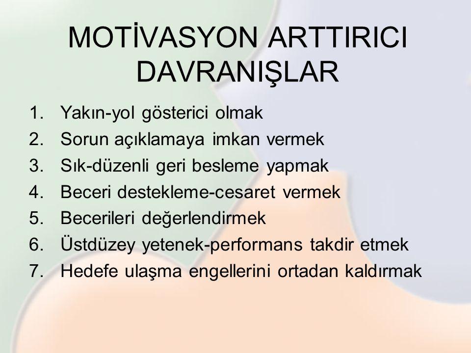 MOTİVASYON ARTTIRICI DAVRANIŞLAR