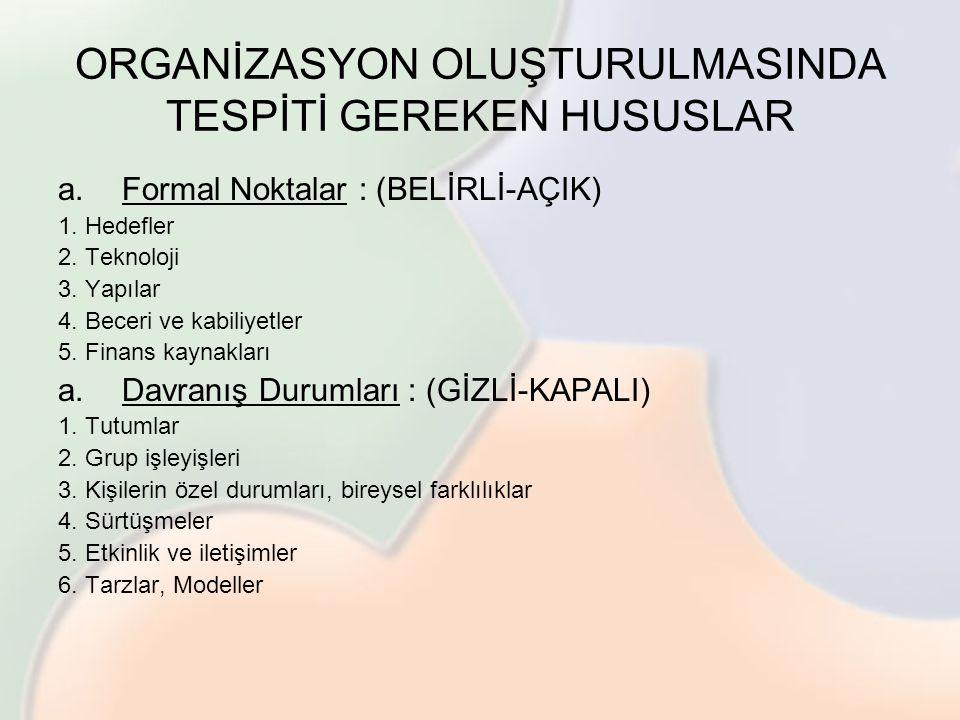 ORGANİZASYON OLUŞTURULMASINDA TESPİTİ GEREKEN HUSUSLAR