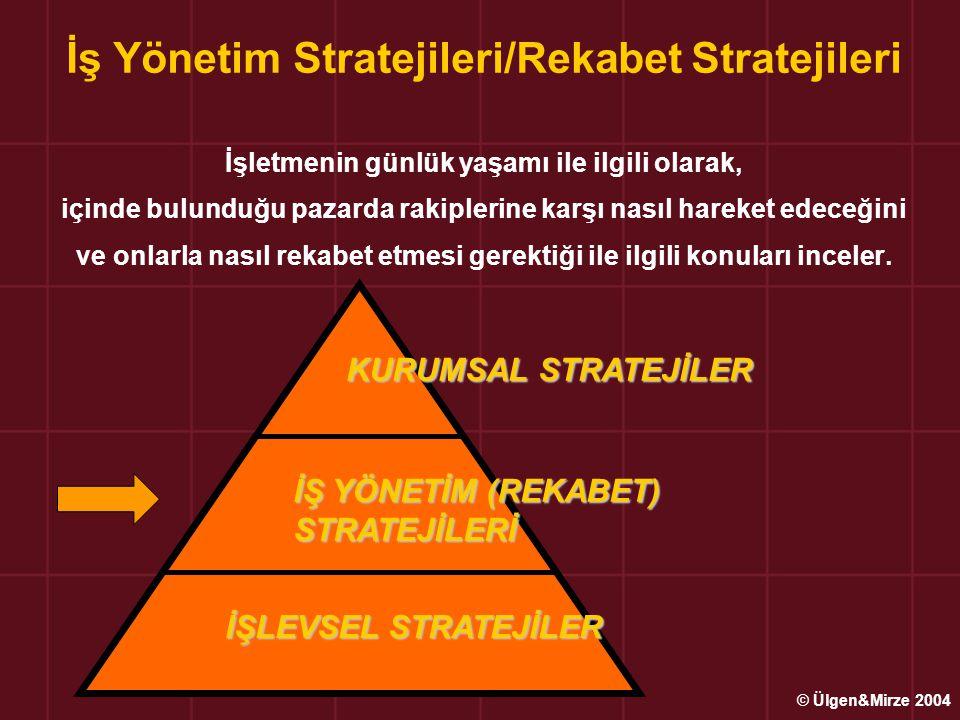 İş Yönetim Stratejileri/Rekabet Stratejileri