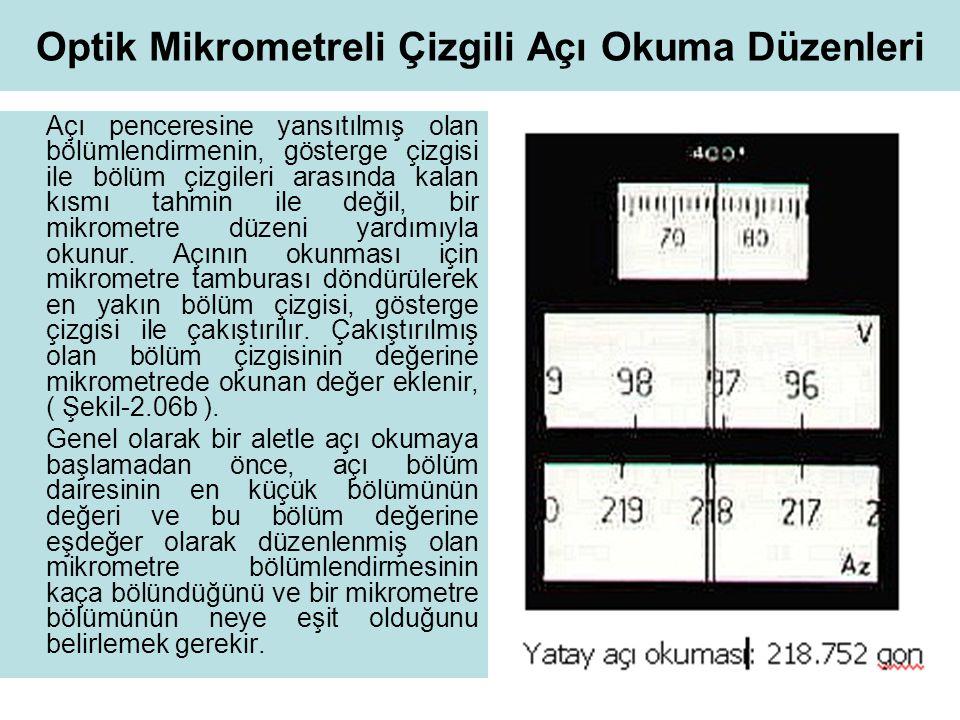 Optik Mikrometreli Çizgili Açı Okuma Düzenleri