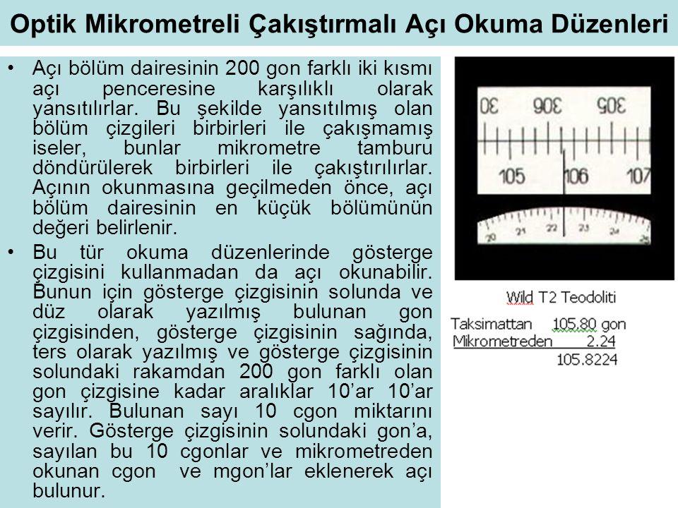 Optik Mikrometreli Çakıştırmalı Açı Okuma Düzenleri