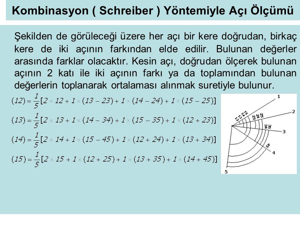 Kombinasyon ( Schreiber ) Yöntemiyle Açı Ölçümü