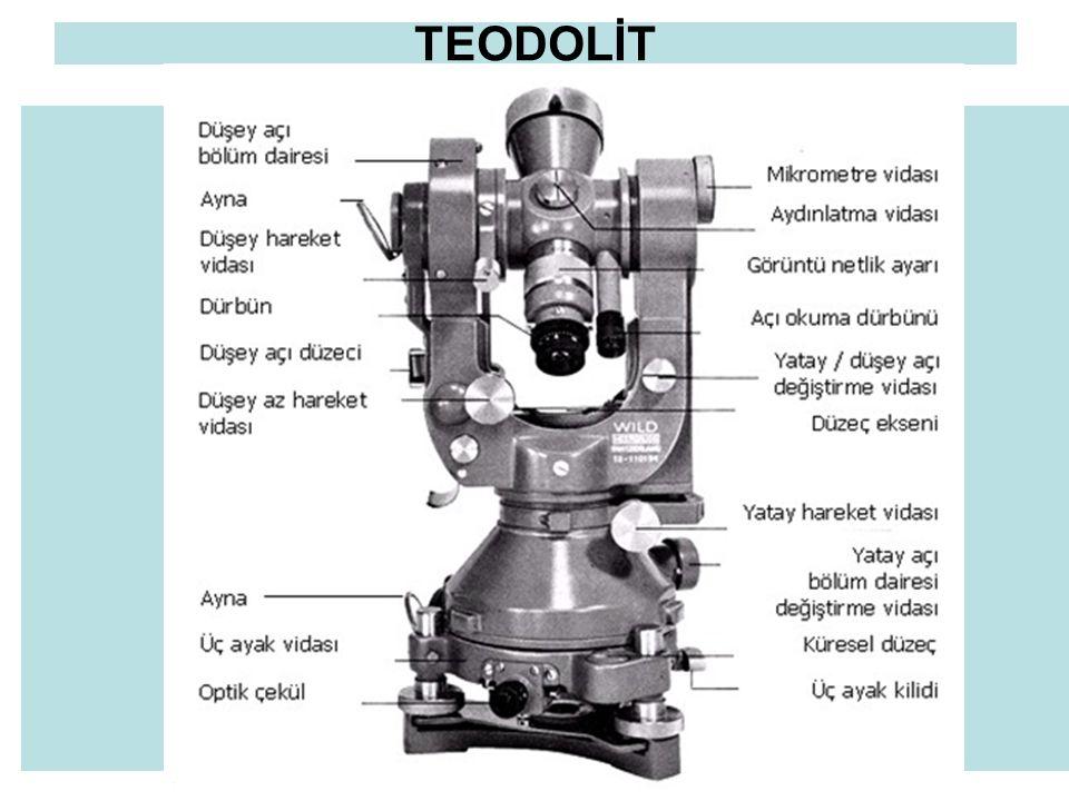 TEODOLİT