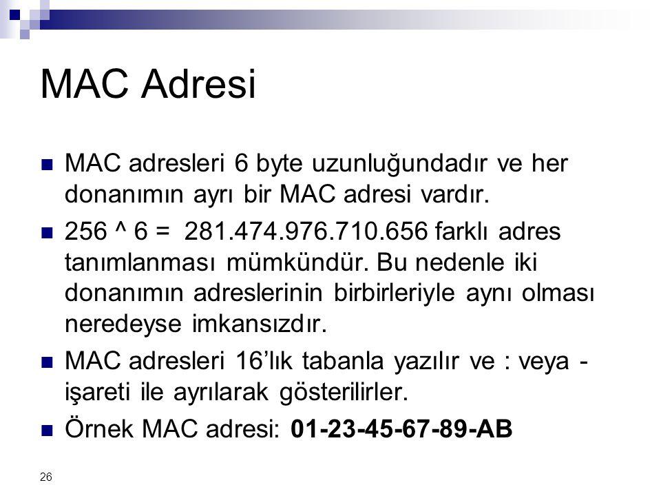 MAC Adresi MAC adresleri 6 byte uzunluğundadır ve her donanımın ayrı bir MAC adresi vardır.