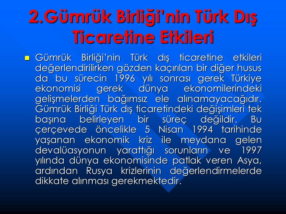 2.Gümrük Birliği'nin Türk Dış Ticaretine Etkileri
