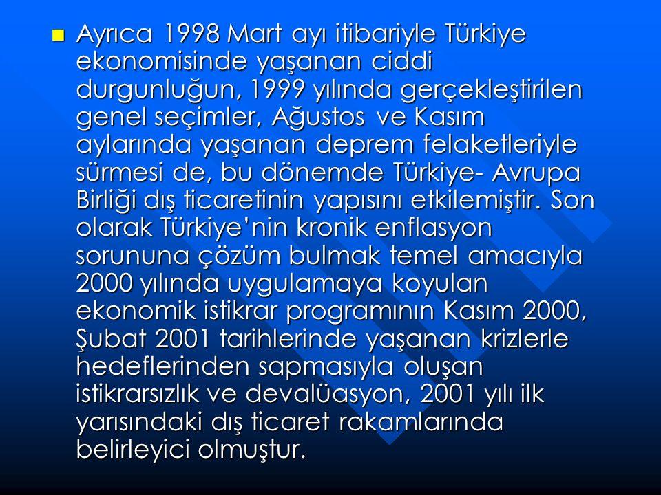 Ayrıca 1998 Mart ayı itibariyle Türkiye ekonomisinde yaşanan ciddi durgunluğun, 1999 yılında gerçekleştirilen genel seçimler, Ağustos ve Kasım aylarında yaşanan deprem felaketleriyle sürmesi de, bu dönemde Türkiye- Avrupa Birliği dış ticaretinin yapısını etkilemiştir.