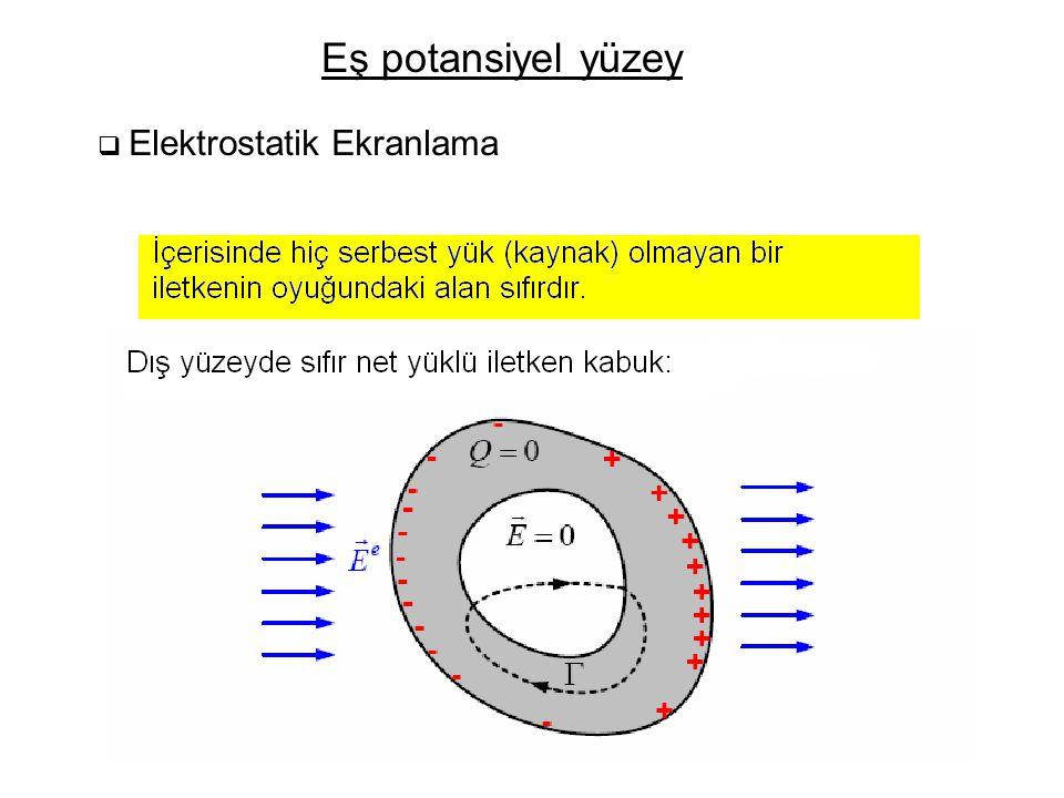 Eş potansiyel yüzey Elektrostatik Ekranlama