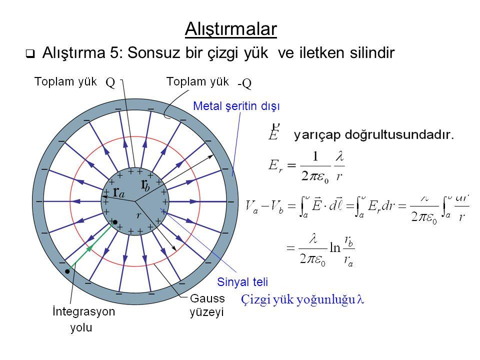 Alıştırmalar r r Q -Q Çizgi yük yoğunluğu l