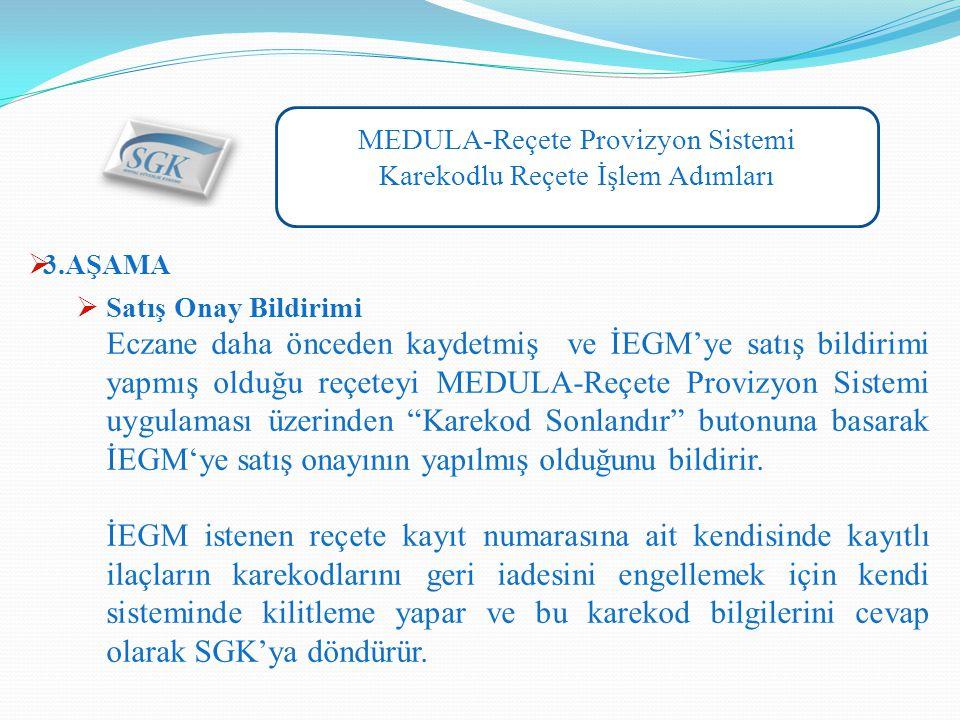 MEDULA-Reçete Provizyon Sistemi