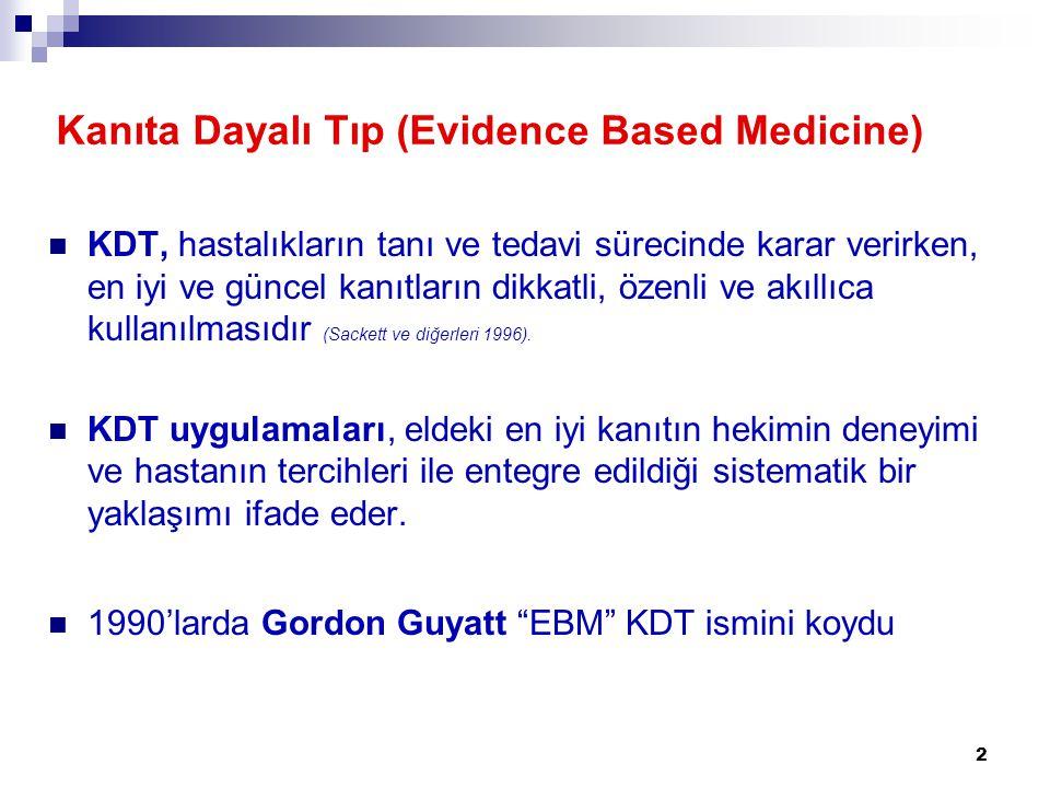 Kanıta Dayalı Tıp (Evidence Based Medicine)