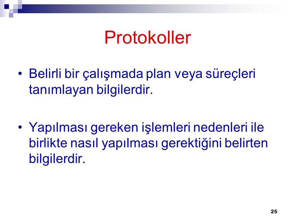 Protokoller Belirli bir çalışmada plan veya süreçleri tanımlayan bilgilerdir.