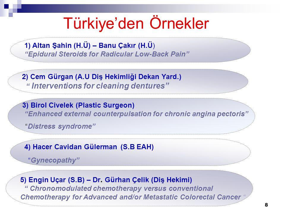 Türkiye'den Örnekler Distress syndrome