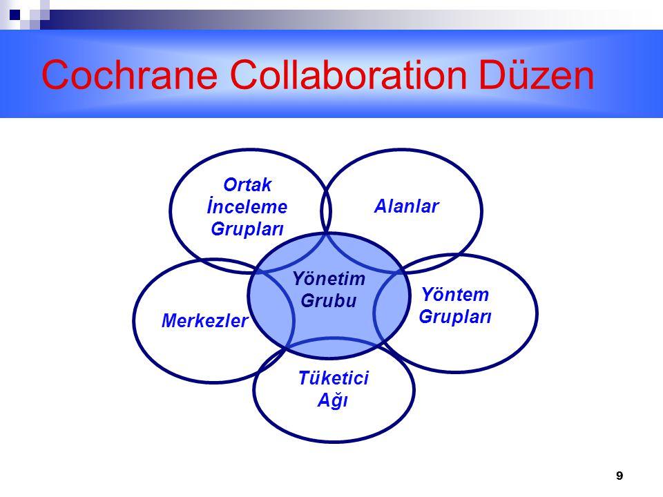 Cochrane Collaboration Düzen