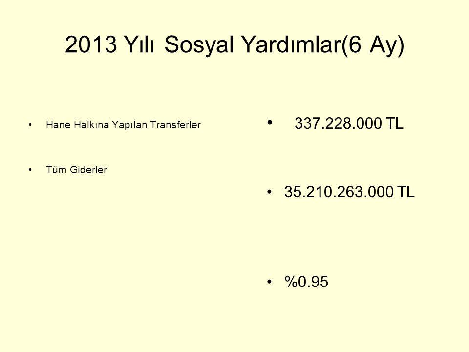 2013 Yılı Sosyal Yardımlar(6 Ay)