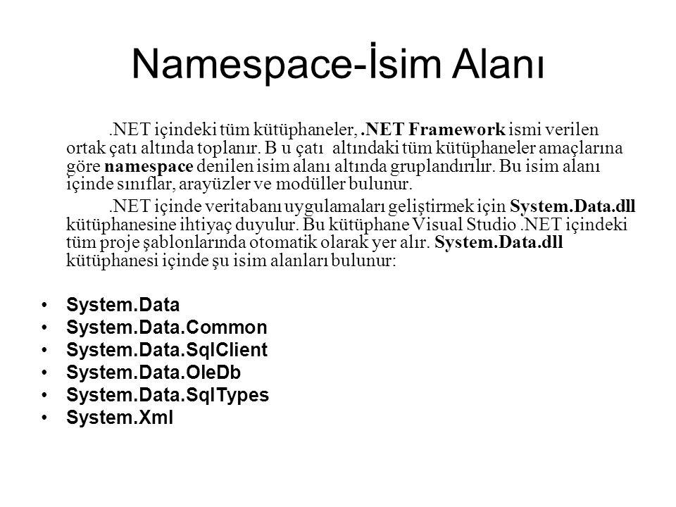 Namespace-İsim Alanı