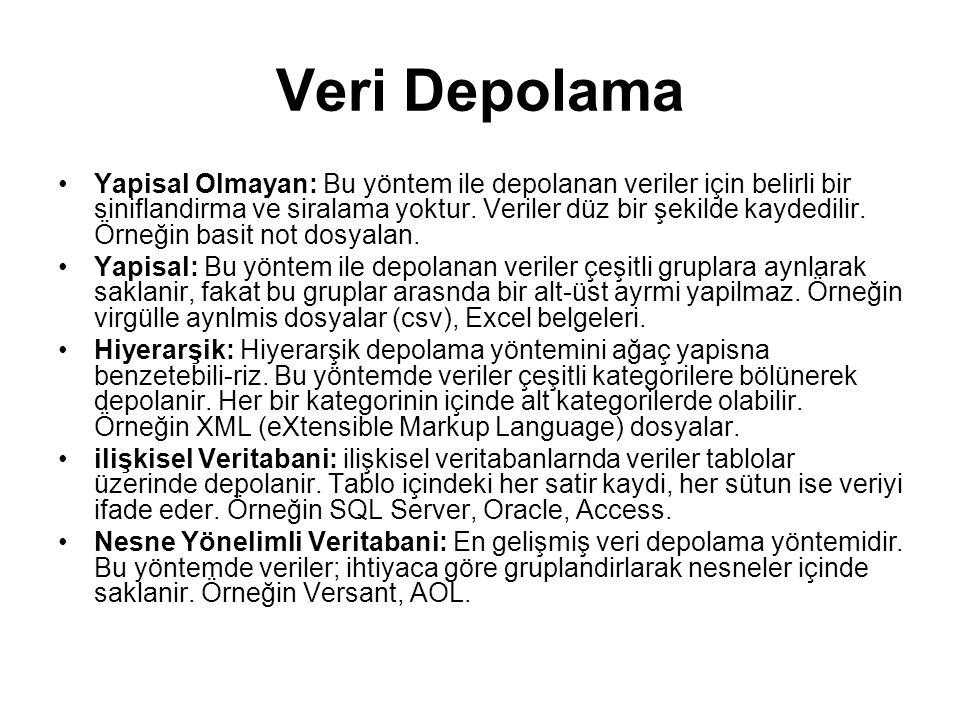 Veri Depolama