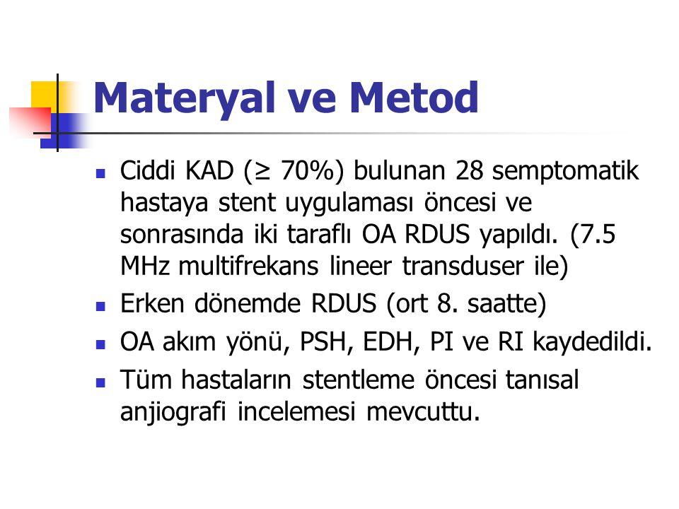Materyal ve Metod
