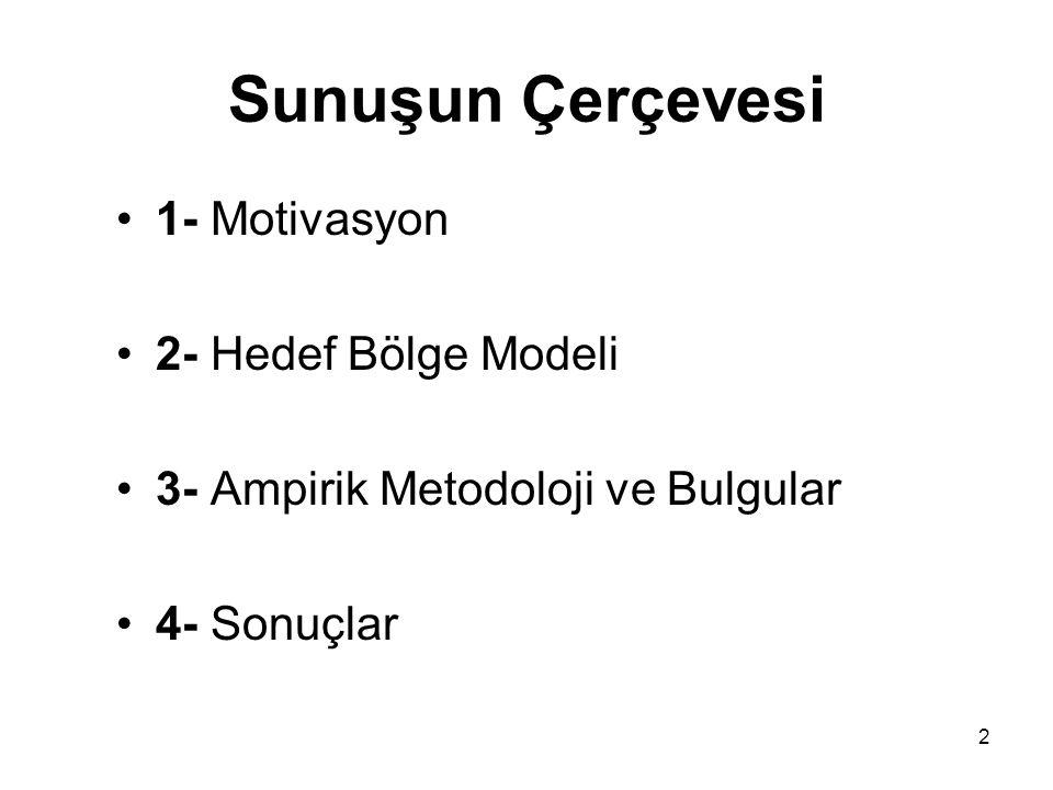 Sunuşun Çerçevesi 1- Motivasyon 2- Hedef Bölge Modeli