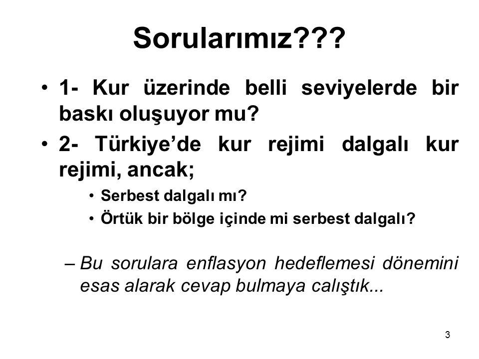 Sorularımız 1- Kur üzerinde belli seviyelerde bir baskı oluşuyor mu 2- Türkiye'de kur rejimi dalgalı kur rejimi, ancak;