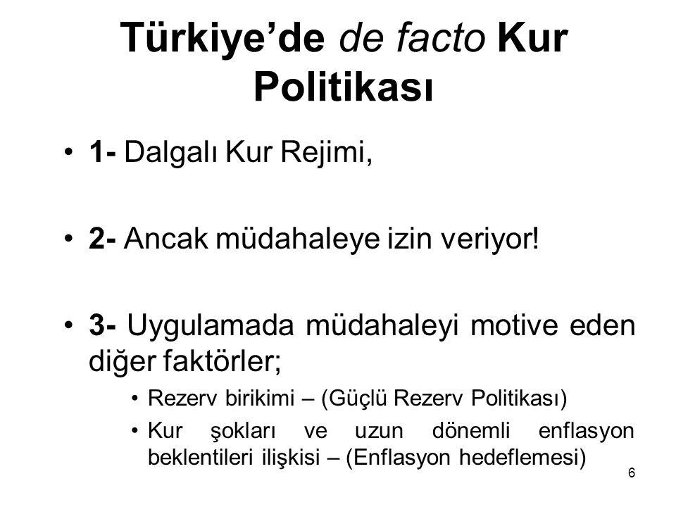 Türkiye'de de facto Kur Politikası