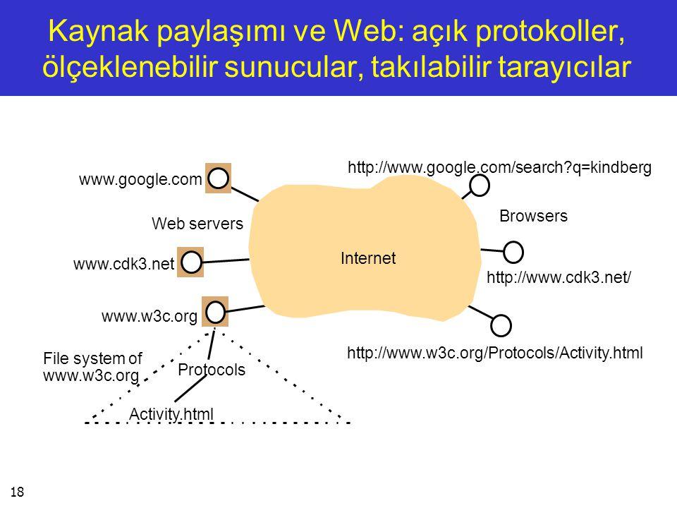 Kaynak paylaşımı ve Web: açık protokoller, ölçeklenebilir sunucular, takılabilir tarayıcılar