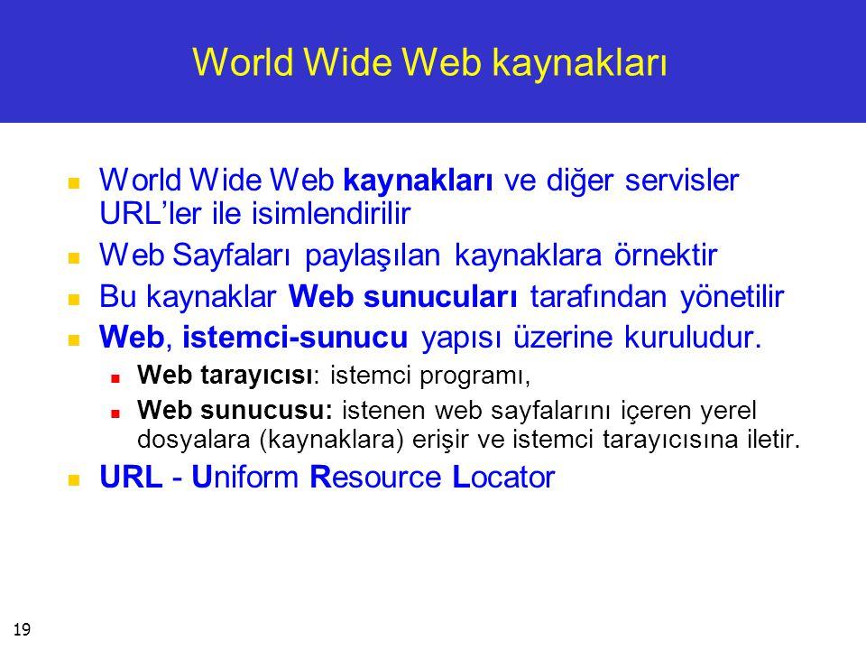 World Wide Web kaynakları