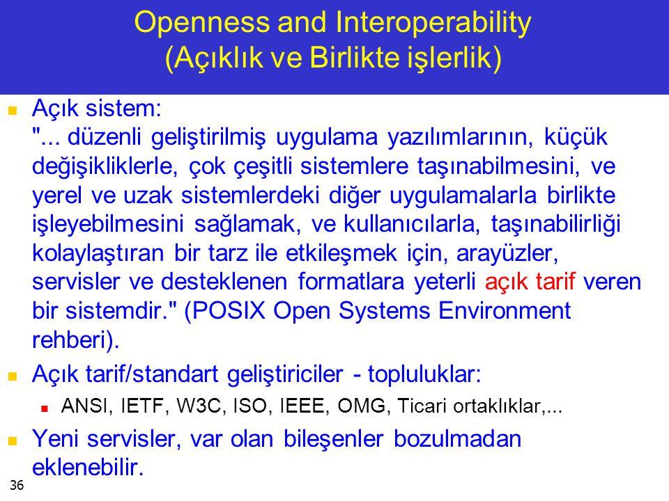 Openness and Interoperability (Açıklık ve Birlikte işlerlik)