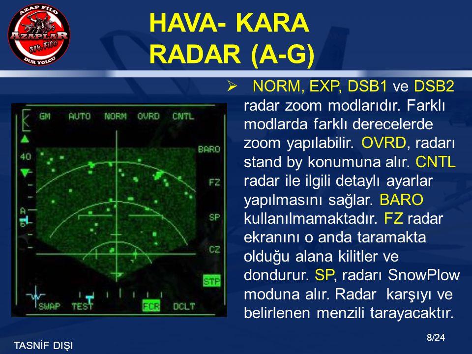 NORM, EXP, DSB1 ve DSB2 radar zoom modlarıdır