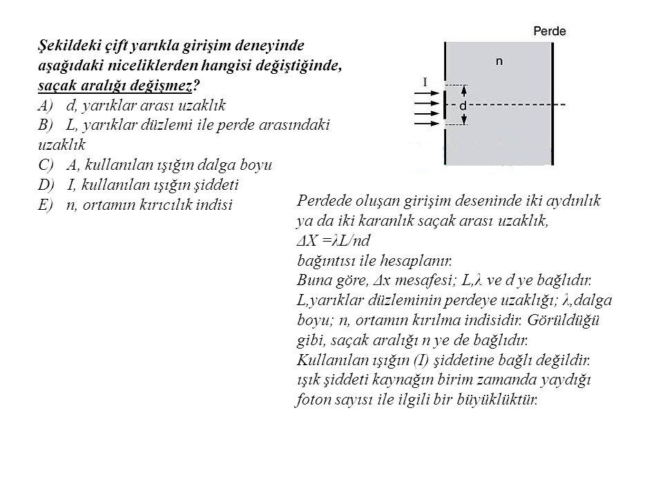 Şekildeki çift yarıkla girişim deneyinde aşağıdaki niceliklerden hangisi değiştiğinde, saçak aralığı değişmez
